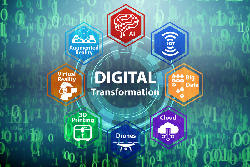 Digital Transformation - AI